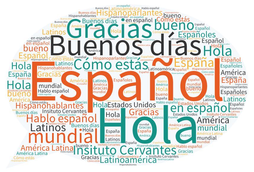 Najbardziej przydatne słówka hiszpańskie – z nimi żadna sytuacja niestraszna!